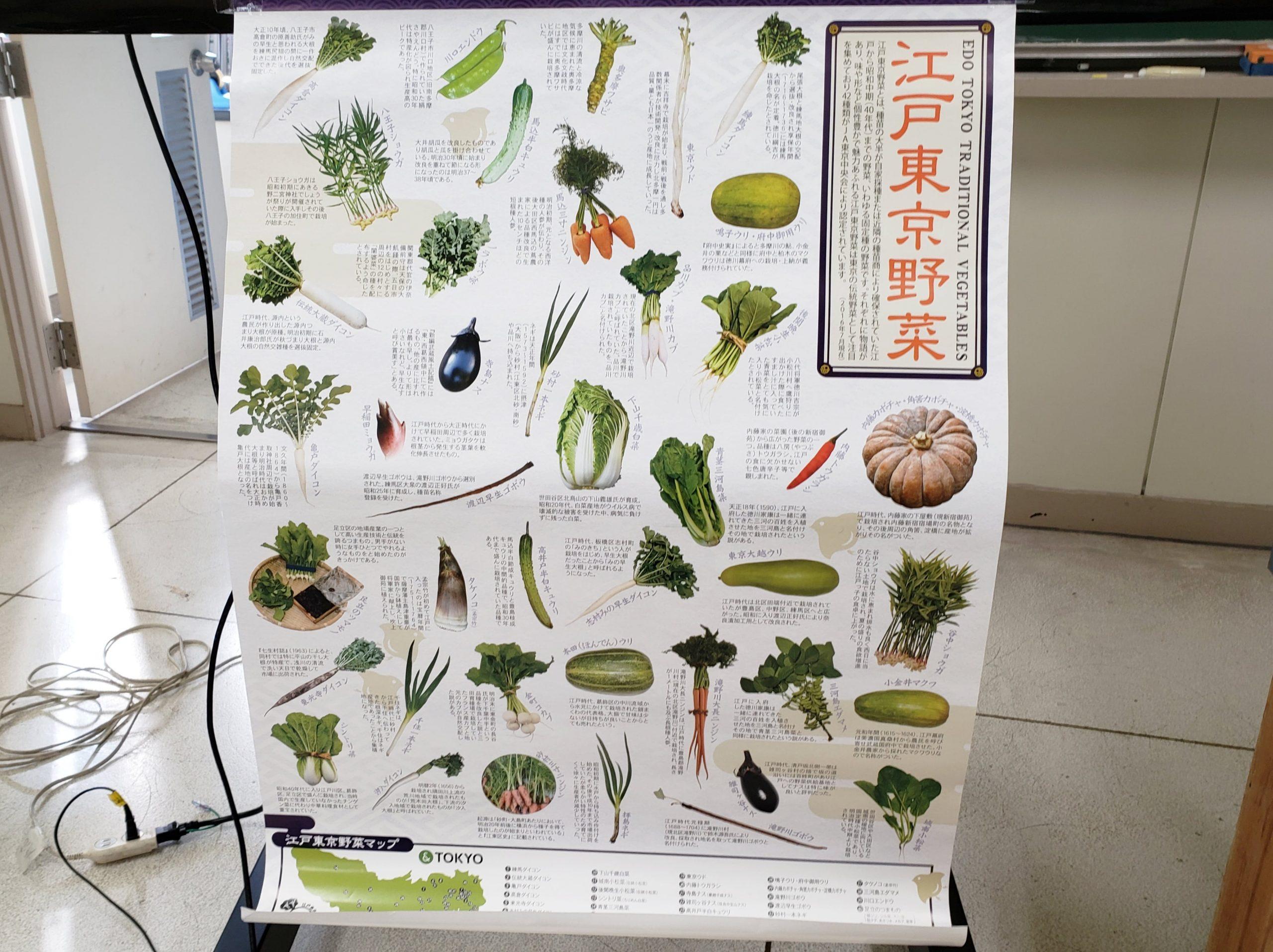 江戸東京野菜一覧